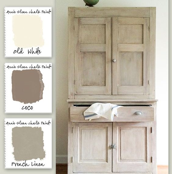 La chalk paint en 8 questions damask dentelle blog for Peindre meuble cire