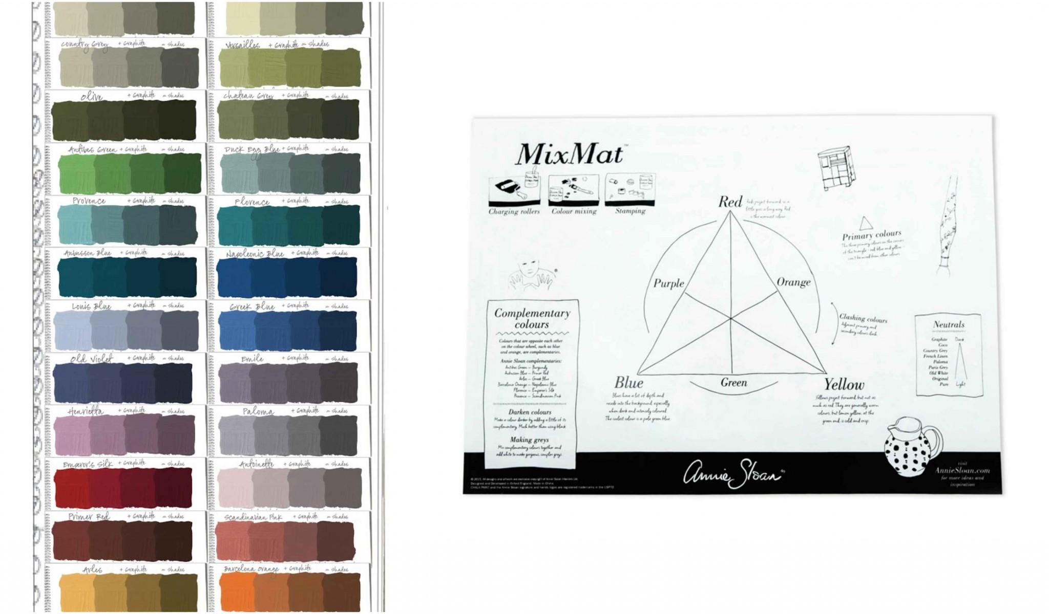 la chalk paint en 8 questions interior design ideas home decor blog. Black Bedroom Furniture Sets. Home Design Ideas